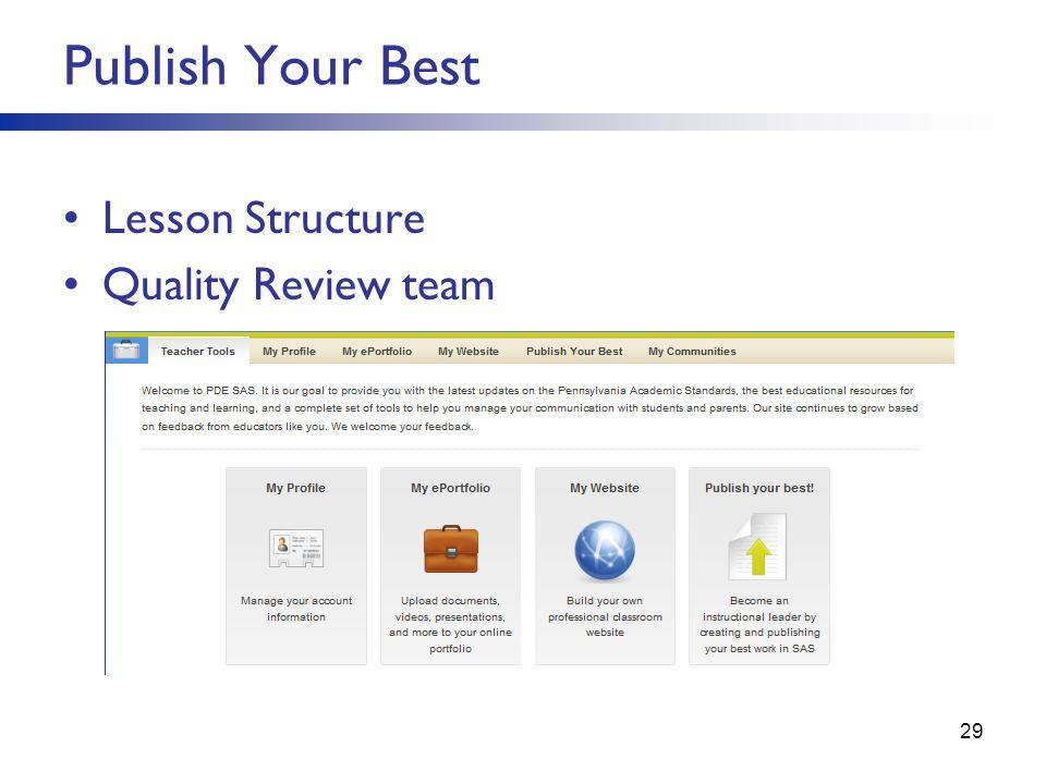Lesson Structure Quality Review team Publish Your Best 29