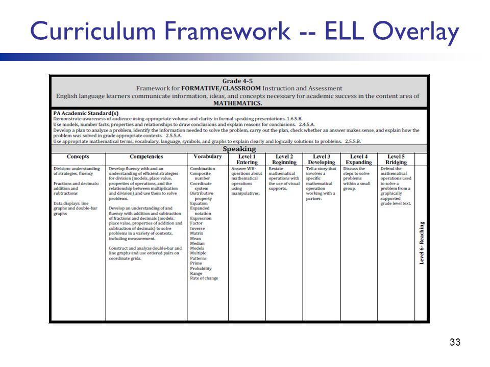 Curriculum Framework -- ELL Overlay 33