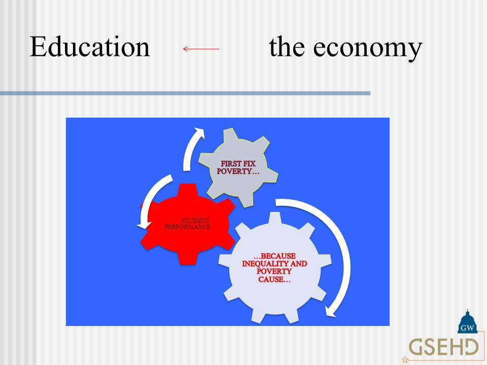 Education the economy LOW STUDENT PERFORMANCE