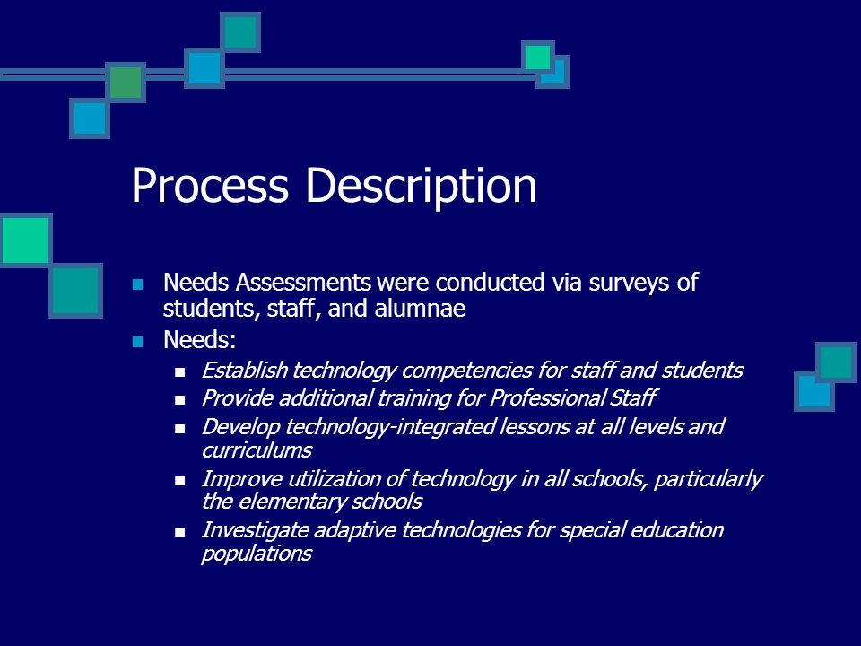 Process Description Needs Assessments were conducted via surveys of students, staff, and alumnae Needs: Establish technology competencies for staff and students Provide additional training for Professional Staff Develop technology-integrated lessons at all levels and curriculums Improve utilization of technology in all schools, particularly the elementary schools Investigate adaptive technologies for special education populations