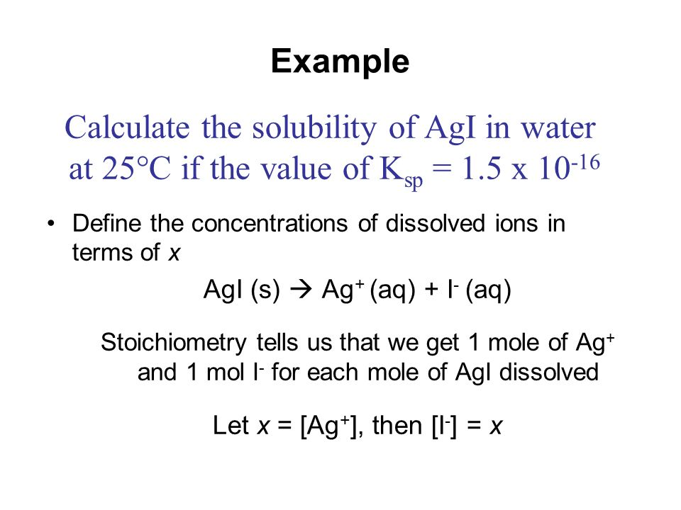 Define the concentrations of dissolved ions in terms of x AgI (s) Ag + (aq) + I - (aq) Stoichiometry tells us that we get 1 mole of Ag + and 1 mol I -