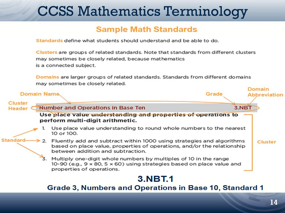 CCSS Mathematics Terminology 14