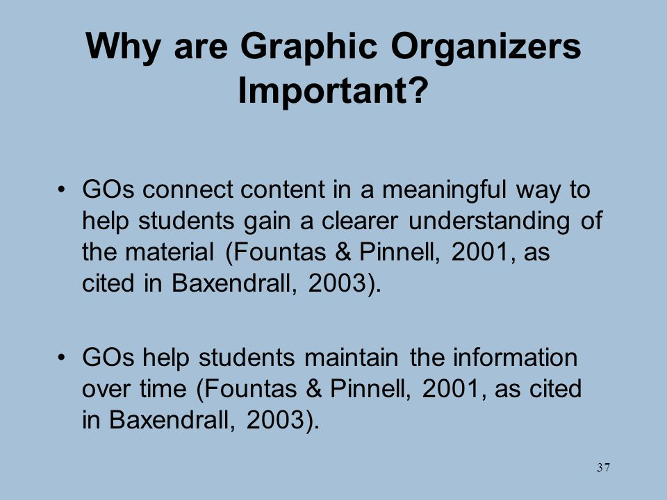 37 Why are Graphic Organizers Important.