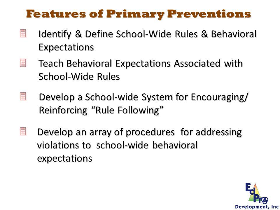 3Identify & Define School-Wide Rules & Behavioral Expectations 3Teach Behavioral Expectations Associated with School-Wide Rules 3Develop a School-wide