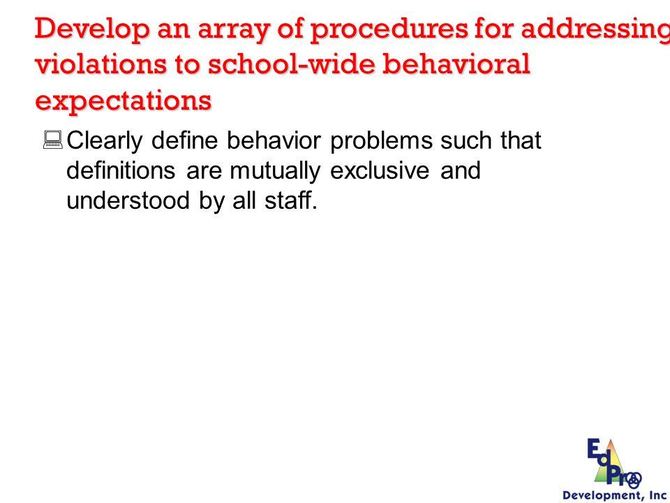Observe Problem Behavior YESNO Is Behavio r Major? Rule Violation Flowchart form