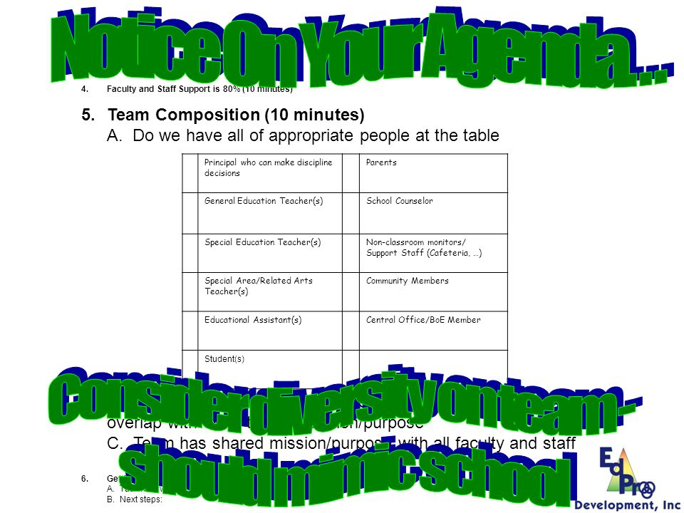 4.Faculty and Staff Support is 80% (10 minutes) 5.Team Composition (10 minutes) A. Do we have all of appropriate people at the table B. Team has estab