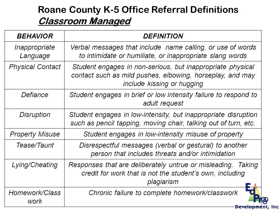 Information Systems for Data-Based Decision Making Desired Outcomes: School Safety Survey (SSS) Suspensions, Expulsions, Remands Office Discipline Referrals (ODRs)