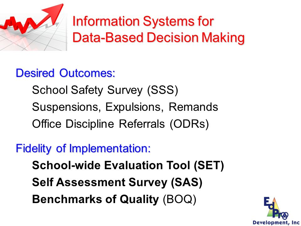 Information Systems for Data-Based Decision Making Fidelity of Implementation: School-wide Evaluation Tool (SET) Self Assessment Survey (SAS) Benchmar