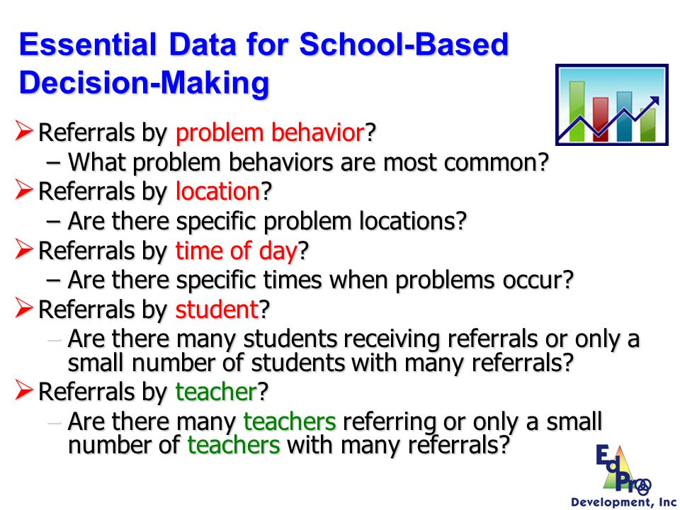 Essential Data for School-Based Decision-Making Referrals by problem behavior? Referrals by problem behavior? –What problem behaviors are most common?