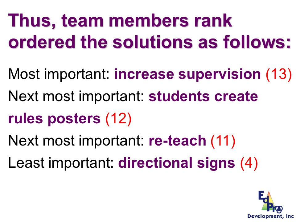 Third, EACH teachers value is added to obtain a total sum value for each solution identified, thereby creating a rank order prioritization list.