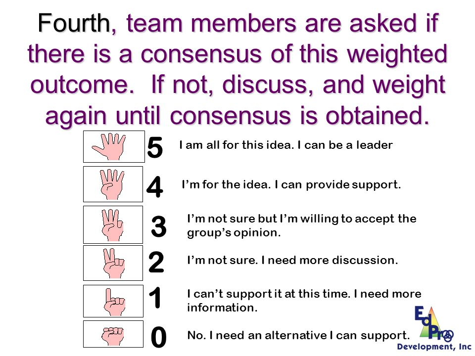 Thus, team members rank ordered the solutions as follows: Most important: increase supervision (13) Next most important: students create rules posters (12) Next most important: re-teach (11) Least important: directional signs (4)