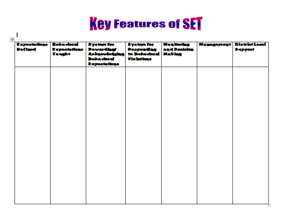 Locate your SET Features Chart.