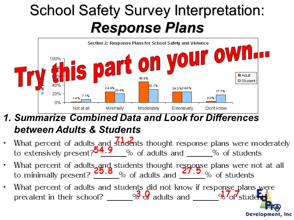 School Responses to SSS Positive Behavior Support Student Feedback Survey Answer each question honestly and in detailed responses.