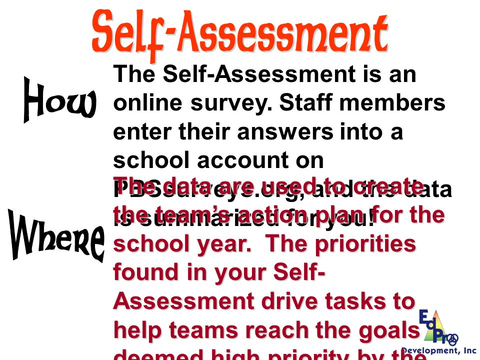 In year 2 of implementation and beyond, the Self-Assessment helps to prioritize goals in the 7 features across the 4 systems: School-wideSchool-wide ClassroomClassroom Non-classroomNon-classroom IndividualIndividual Both staff perception & attainability are factored into prioritization.