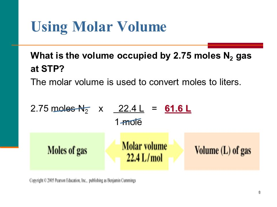 8 Using Molar Volume What is the volume occupied by 2.75 moles N 2 gas at STP? The molar volume is used to convert moles to liters. 61.6 L 2.75 moles