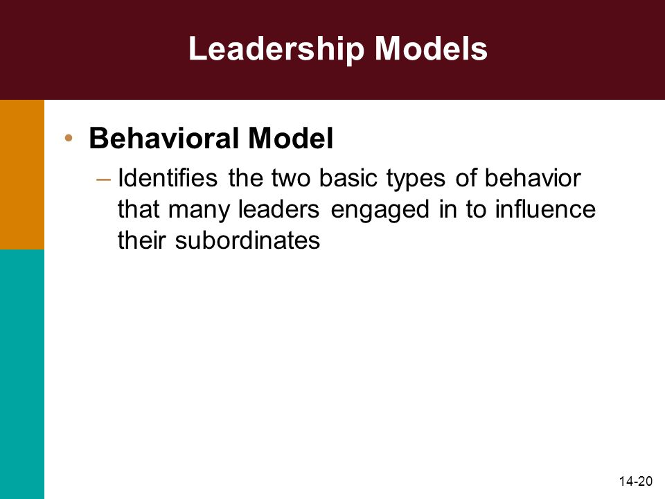 14-20 Leadership Models Behavioral Model –Identifies the two basic types of behavior that many leaders engaged in to influence their subordinates