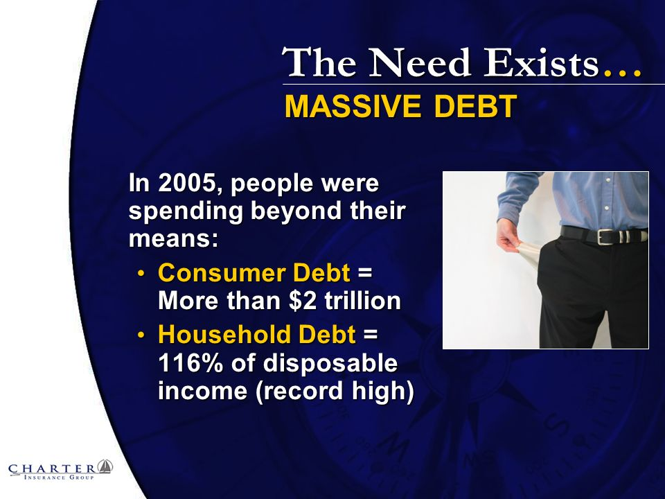 In 2005, people were spending beyond their means: Consumer Debt = More than $2 trillion Consumer Debt = More than $2 trillion Household Debt = 116% of disposable income (record high) Household Debt = 116% of disposable income (record high) MASSIVE DEBT The Need Exists…