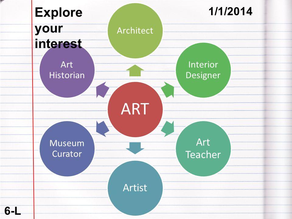6-L (cont.) 1/1/2014 ART Architect Interior Designer Art Teacher Artist Museum Curator Art Historian Explore your interest