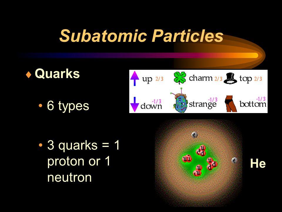 Subatomic Particles Quarks 6 types 3 quarks = 1 proton or 1 neutron He