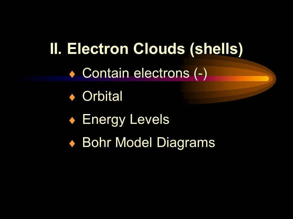 II. Electron Clouds (shells) Contain electrons (-) Orbital Energy Levels Bohr Model Diagrams