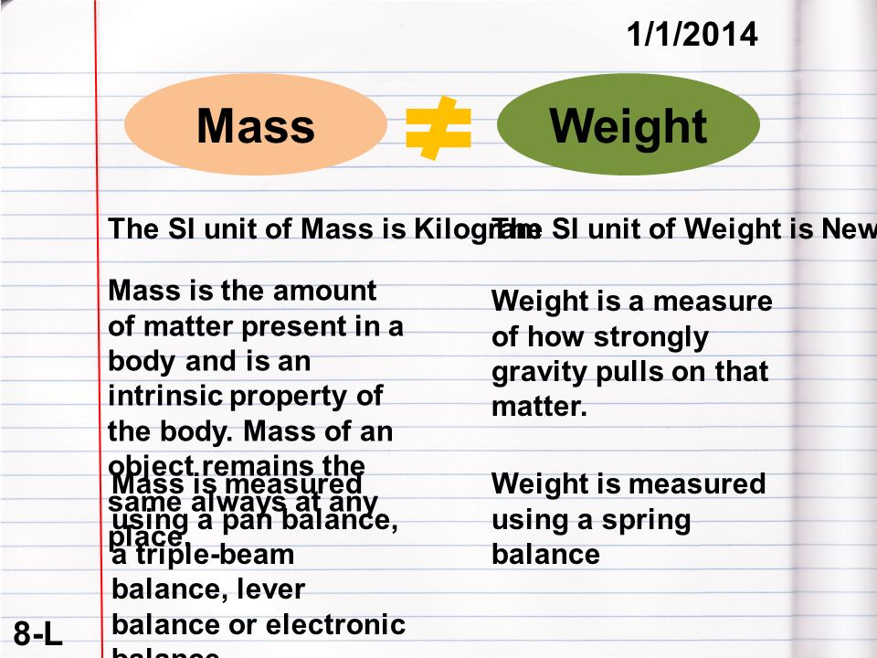 8-L 1/1/2014 MassWeight The SI unit of Mass is KilogramThe SI unit of Weight is Newton Mass is the amount of matter present in a body and is an intrin