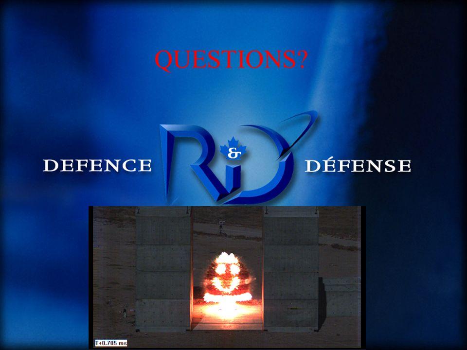 Defence R&D Canada R & D pour la défense Canada QUESTIONS?