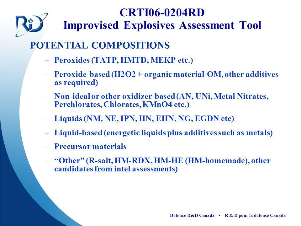 Defence R&D Canada R & D pour la défense Canada POTENTIAL COMPOSITIONS –Peroxides (TATP, HMTD, MEKP etc.) –Peroxide-based (H2O2 + organic material-OM,