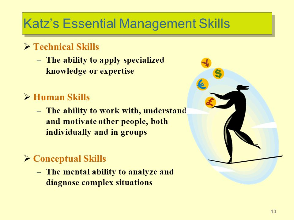 13 Katzs Essential Management Skills Technical Skills –The ability to apply specialized knowledge or expertise Human Skills –The ability to work with, understand, and motivate other people, both individually and in groups Conceptual Skills –The mental ability to analyze and diagnose complex situations