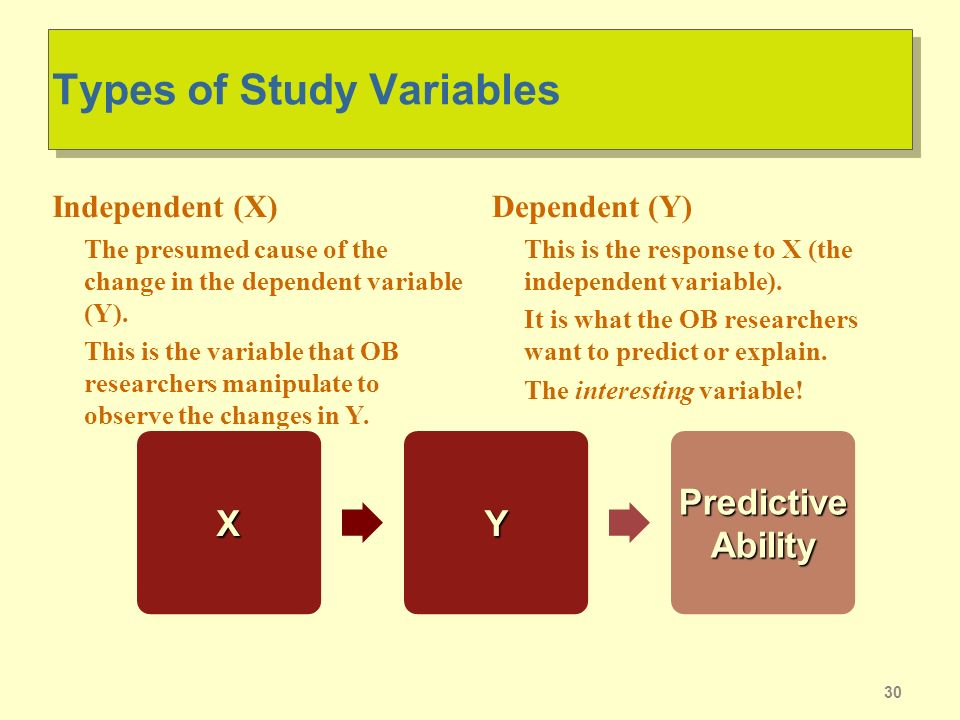30 Types of Study Variables Independent (X) The presumed cause of the change in the dependent variable (Y).