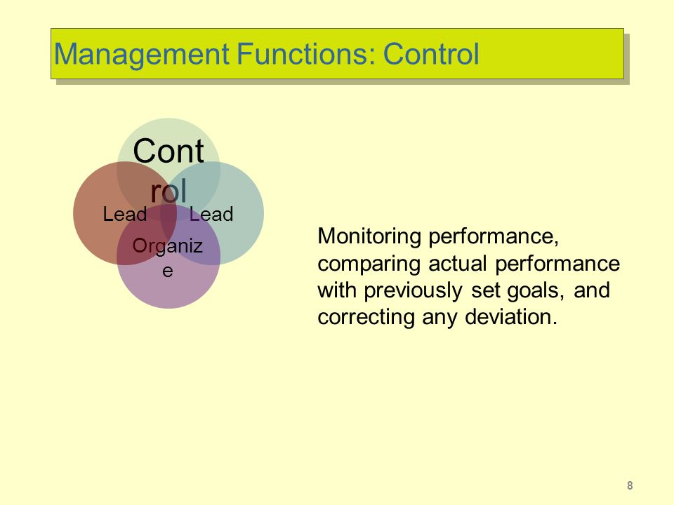 8 Management Functions: Control Monitoring performance, comparing actual performance with previously set goals, and correcting any deviation.