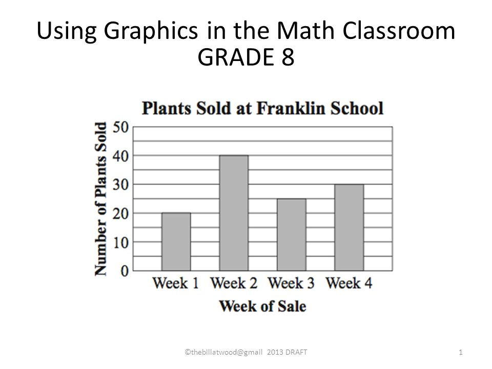 Using Graphics in the Math Classroom GRADE 8 ©thebillatwood@gmail 2013 DRAFT1