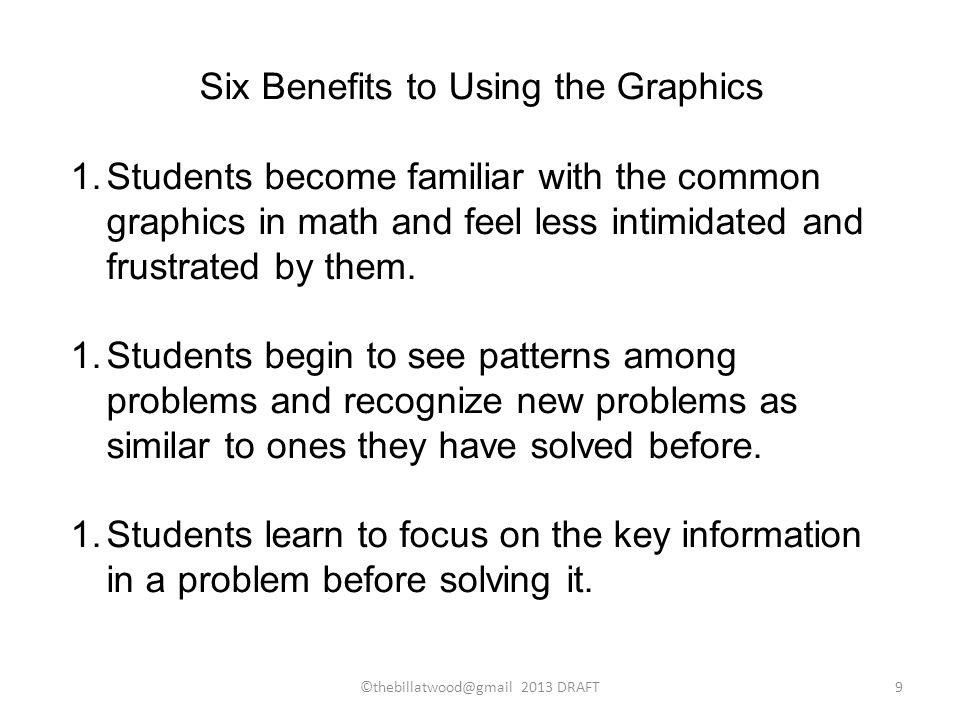 Six Benefits to Using the Graphics 1.Students become familiar with the common graphics in math and feel less intimidated and frustrated by them. 1.Stu