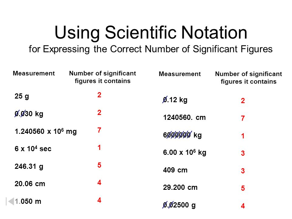 Using Scientific Notation for Expressing the Correct Number of Significant Figures Measurement Number of significant figures it contains Measurement N