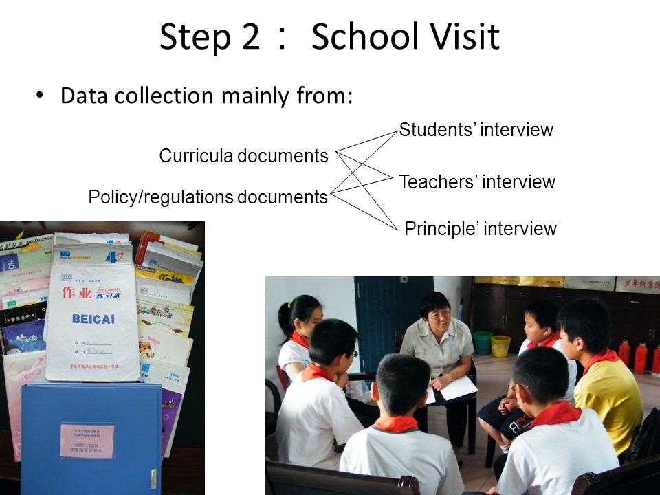 Step 2 School Visit Data collection mainly from: Curricula documents Students interview Teachers interview Principle interview Policy/regulations docu