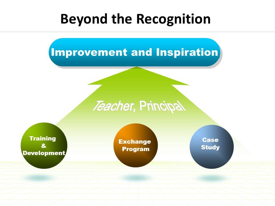 Improvement and Inspiration Training & Development Exchange Program Case Study Beyond the Recognition