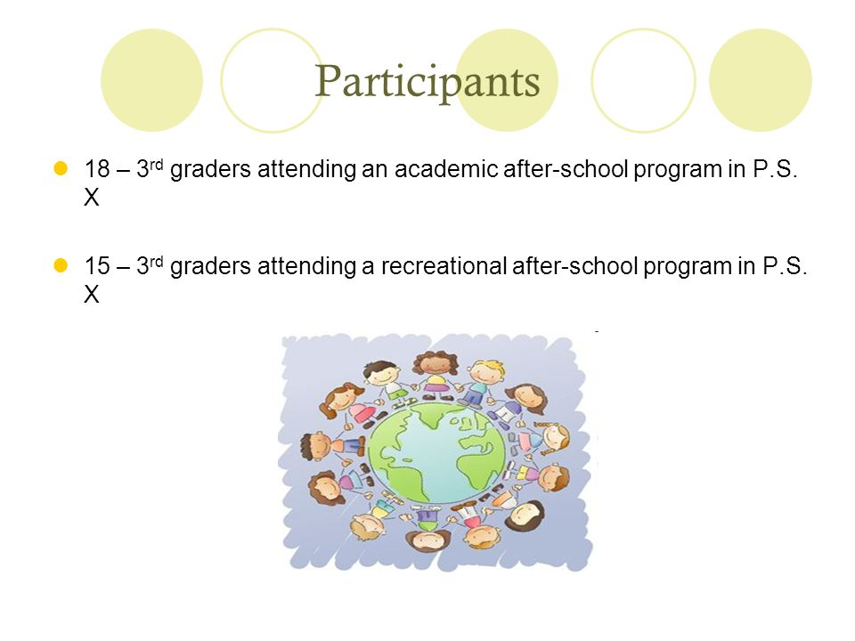 Participants 18 – 3 rd graders attending an academic after-school program in P.S. X 15 – 3 rd graders attending a recreational after-school program in
