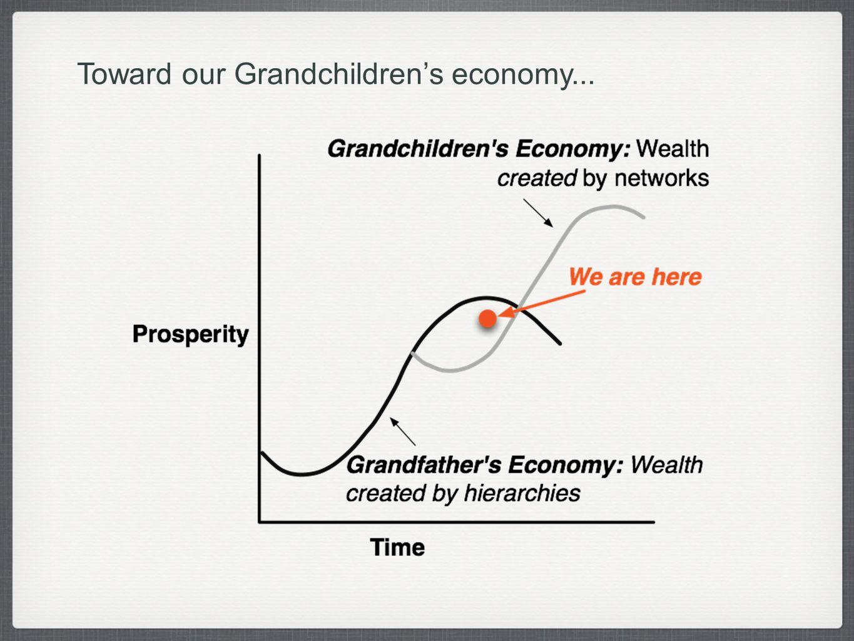 Toward our Grandchildrens economy...