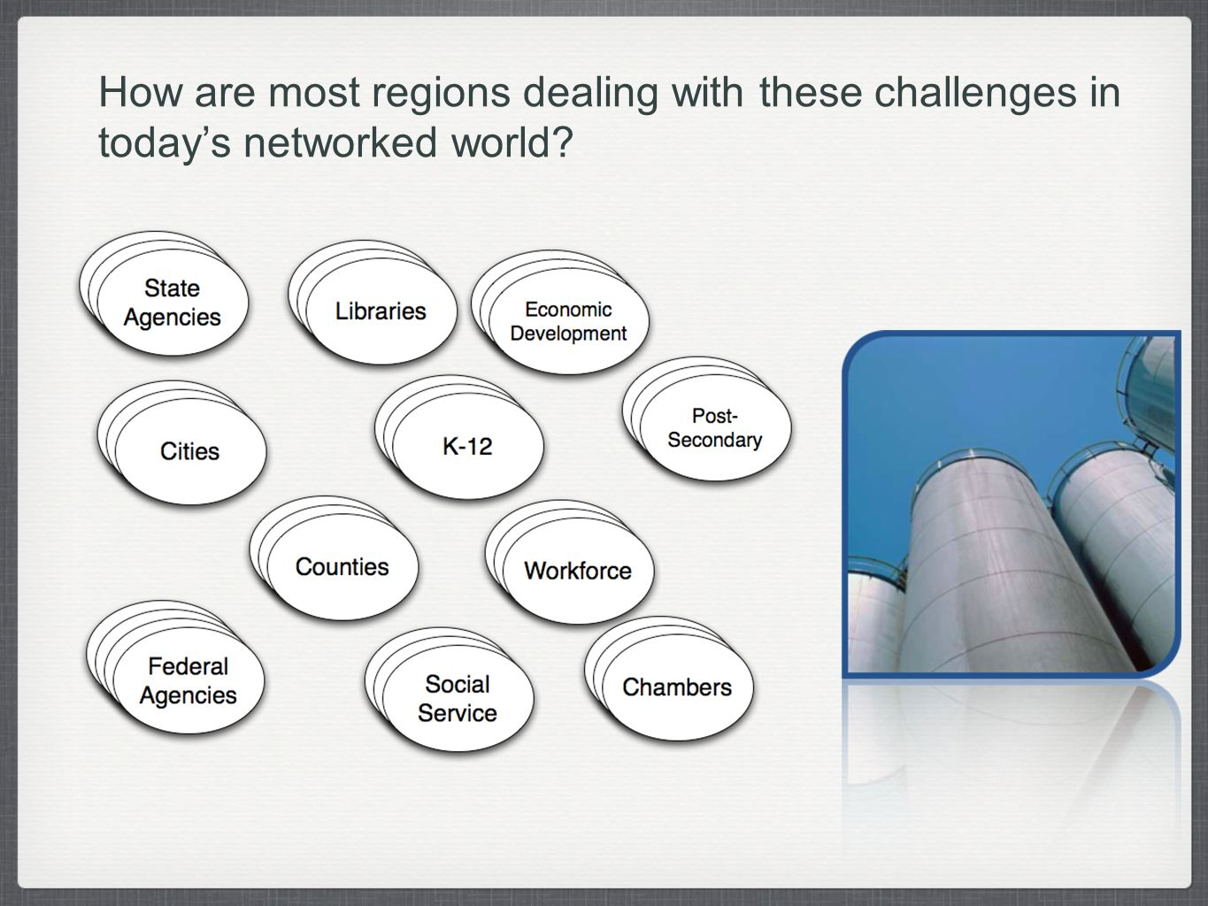 How are most regions dealing with these challenges in todays networked world
