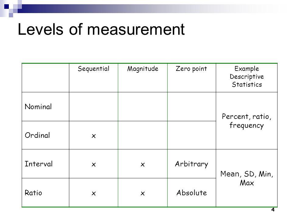 4 Levels of measurement SequentialMagnitudeZero pointExample Descriptive Statistics Nominal Percent, ratio, frequency Ordinalx IntervalxxArbitrary Mea