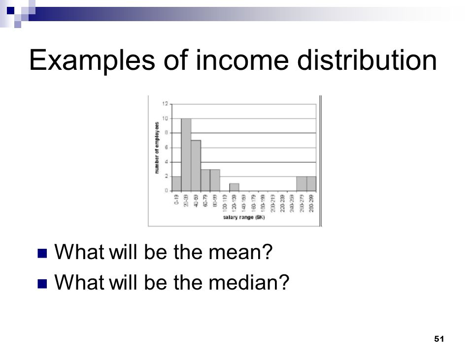 51 Examples of income distribution What will be the mean? What will be the median?