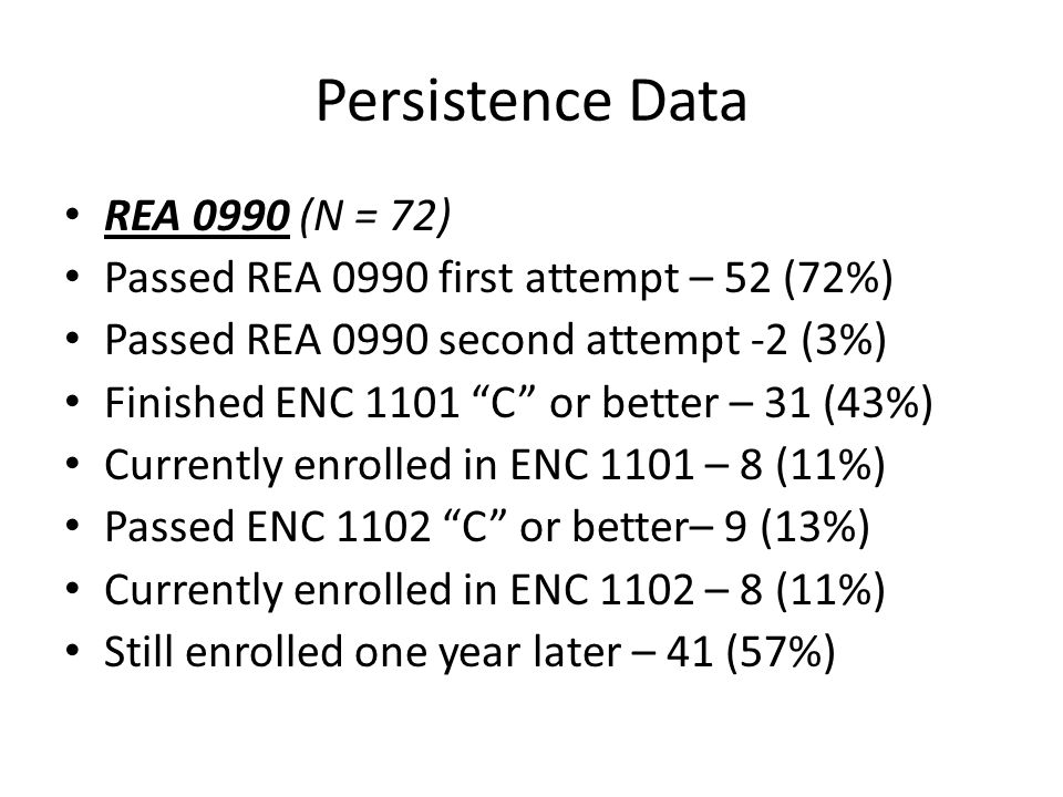 Persistence Data REA 0990 (N = 72) Passed REA 0990 first attempt – 52 (72%) Passed REA 0990 second attempt -2 (3%) Finished ENC 1101 C or better – 31 (43%) Currently enrolled in ENC 1101 – 8 (11%) Passed ENC 1102 C or better– 9 (13%) Currently enrolled in ENC 1102 – 8 (11%) Still enrolled one year later – 41 (57%)