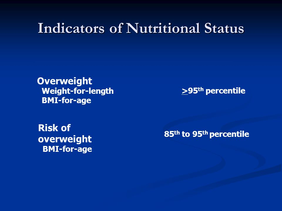 Indicators of Nutritional Status Overweight Weight-for-length BMI-for-age >95 th percentile Risk of overweight BMI-for-age 85 th to 95 th percentile