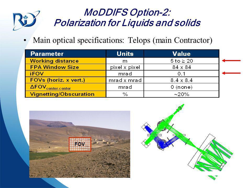 Defence R&D Canada – Valcartier R & D pour la défense Canada – Valcartier MoDDIFS Option-2: Polarization for Liquids and solids Main optical specifica