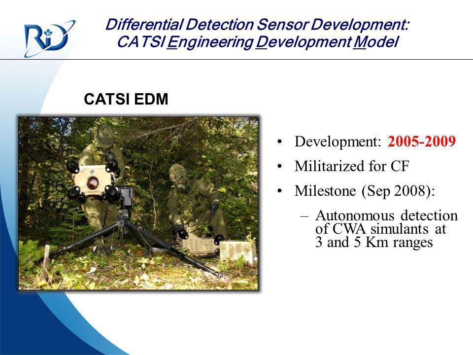 Defence R&D Canada – Valcartier R & D pour la défense Canada – Valcartier Differential Detection Sensor Development: CATSI Engineering Development Mod