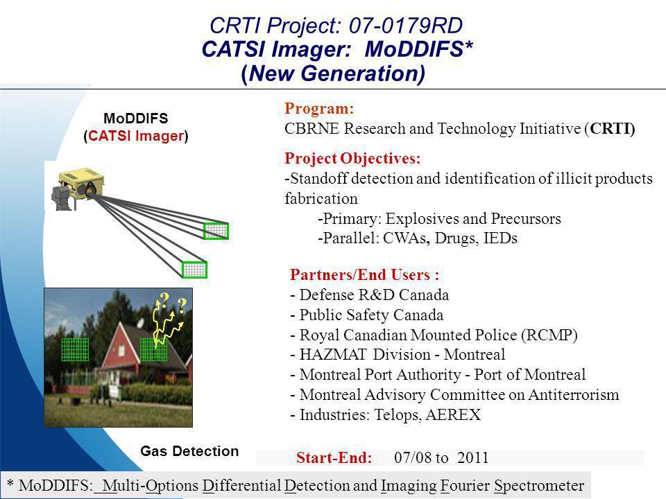 Defence R&D Canada – Valcartier R & D pour la défense Canada – Valcartier CRTI Project: 07-0179RD CATSI Imager: MoDDIFS* (New Generation) Program: CBR