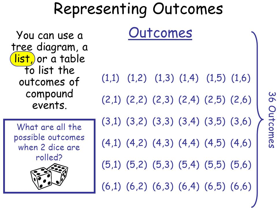 Representing Outcomes You can use a tree diagram, a list, or a table to list the outcomes of compound events. What are all the possible outcomes when