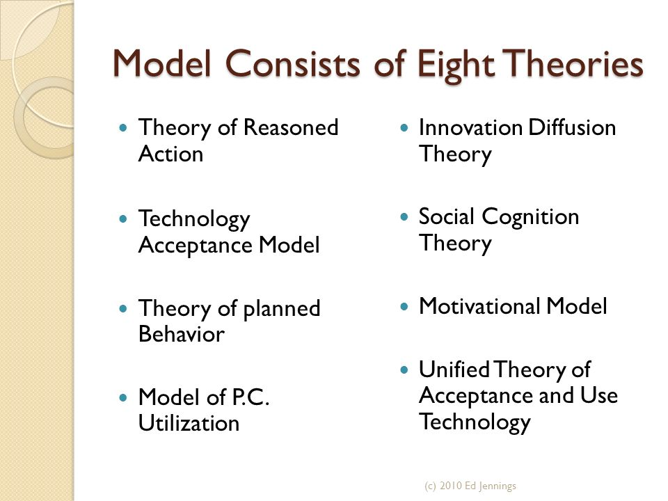Model Consists of Eight Theories Theory of Reasoned Action Technology Acceptance Model Theory of planned Behavior Model of P.C. Utilization Innovation