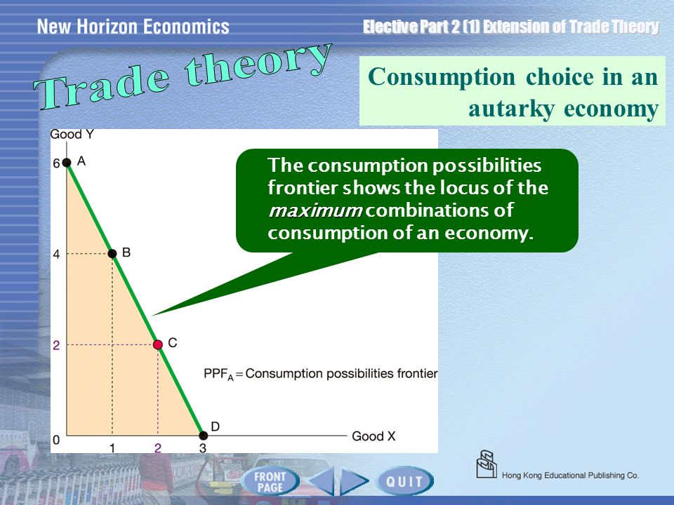 Elective Part 2 (1) Extension of Trade Theory Consumption choice in an autarky economy maximum The consumption possibilities frontier shows the locus