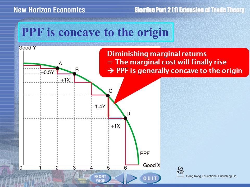 Elective Part 2 (1) Extension of Trade Theory Diminishing marginal returns = The marginal cost will finally rise PPF is generally concave to the origi