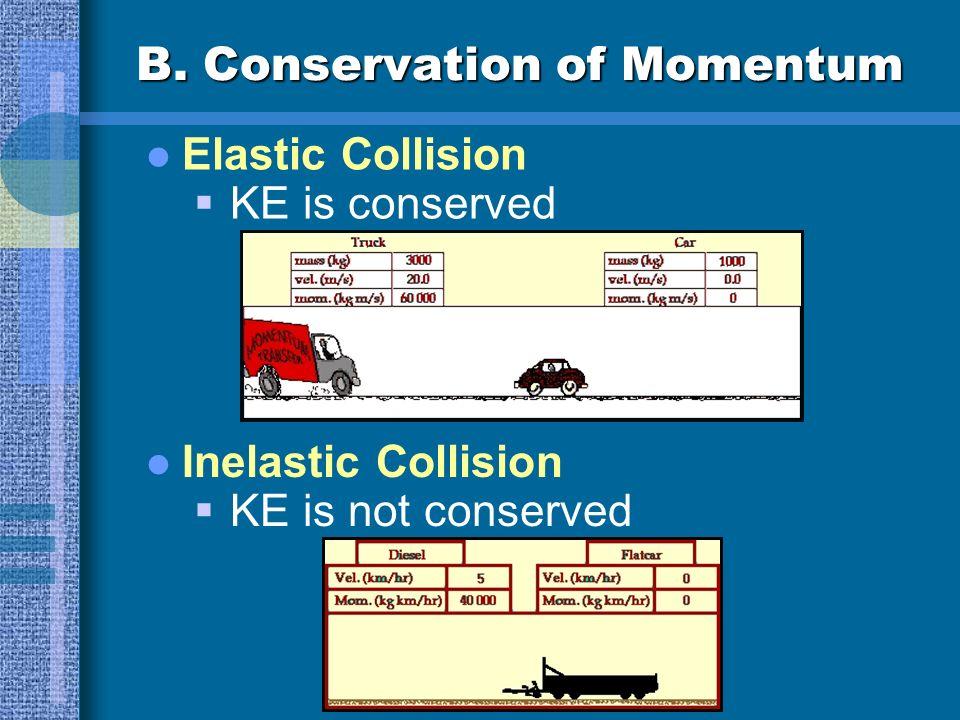 B. Conservation of Momentum Elastic Collision KE is conserved Inelastic Collision KE is not conserved